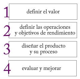proceso_diseno.jpg